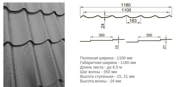 Профиль М28 УНИКМА